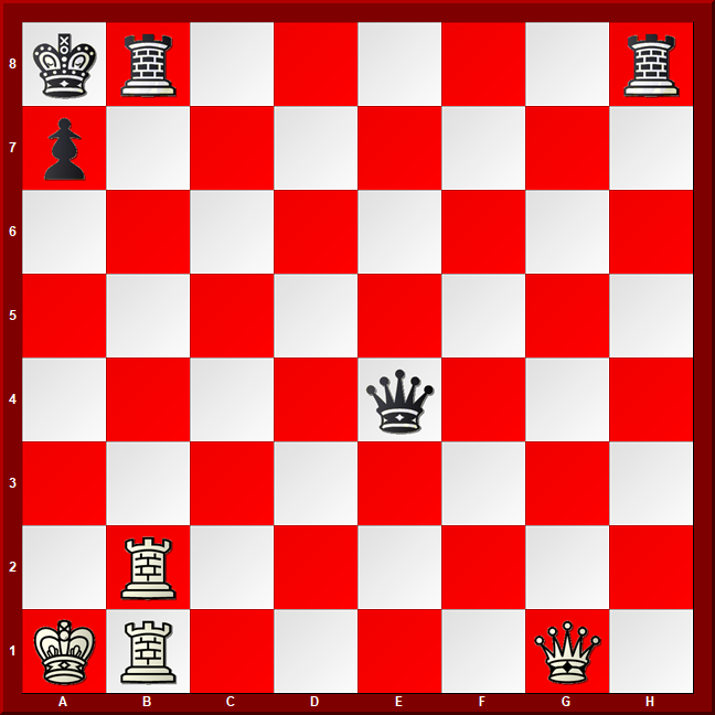 Major Piece Checkmates #1 a position from Damiano's book