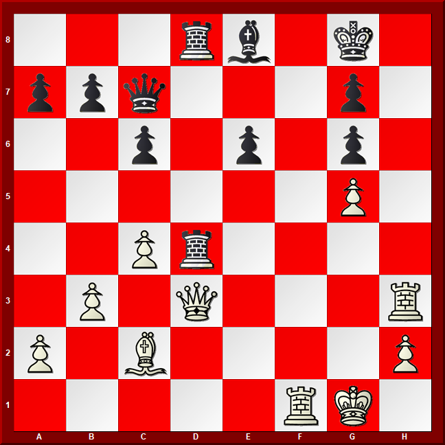 Major Piece Checkmates #7- Diagram - White to move and mate in 4 moves